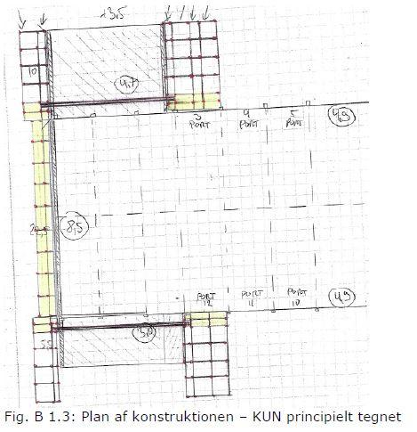 Tegnet plan af konstruktion til beregning af belastning på fritstående stillads med totaloverdækning